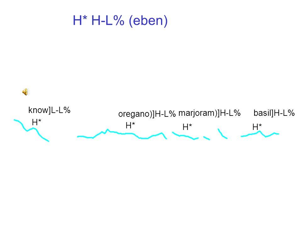 H* H-L% (eben) know]L-L% oregano)]H-L% marjoram)]H-L% basil]H-L% H* H*
